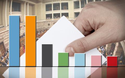Προβάδισμα 24% για τον ΣΥΡΙΖΑ