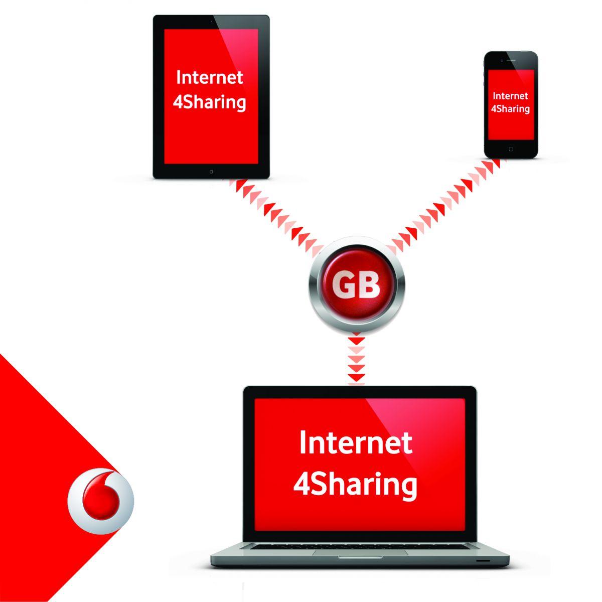 Vodafone_Internet_4Sharing_photo 2