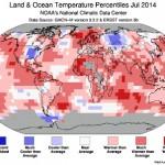 Το 2014 σε τροχιά για τρίτο θερμότερο έτος στα χρονικά