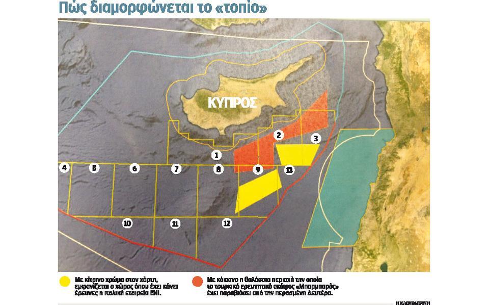 Παιχνίδι για γερά νεύρα στην κυπριακή ΑΟΖ