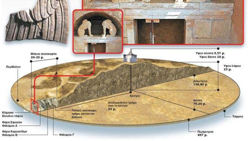 Υπάρχει τελικά υπόγειος θάλαμος;