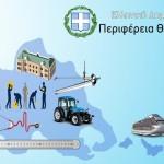 To πρόγραμμα εξετάσεων της επαγγελματικής δραστηριότητας των χειριστών μηχανημάτων έργου