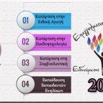 Τρία νέα προγράμματα επαγγελματικής ενδυνάμωσης