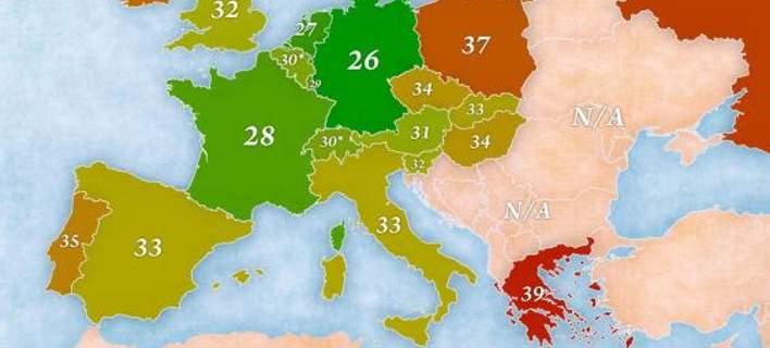 «Πρωταθλητές» οι Ελληνες, τελευταίοι οι Γερμανοί