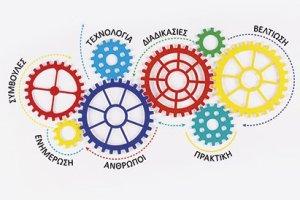 «Διαχείριση Γνώσης» – Σύγγραμμα των Γ. Ασπρίδη και Γ. Ρωσσίδη