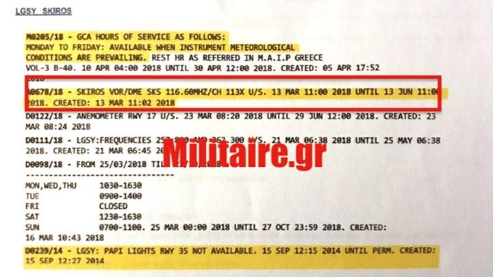 Πτώση Mirage: Ο «νεκρός» ραδιοφάρος που αν δούλευε ο Σμηναγός Μπαλταδώρος θα ζούσε