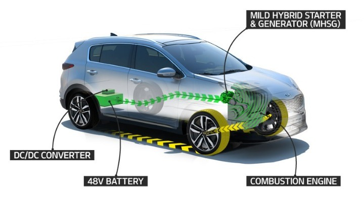 H Kia παρουσιάζει νέο υβριδικό σύστημα 48V